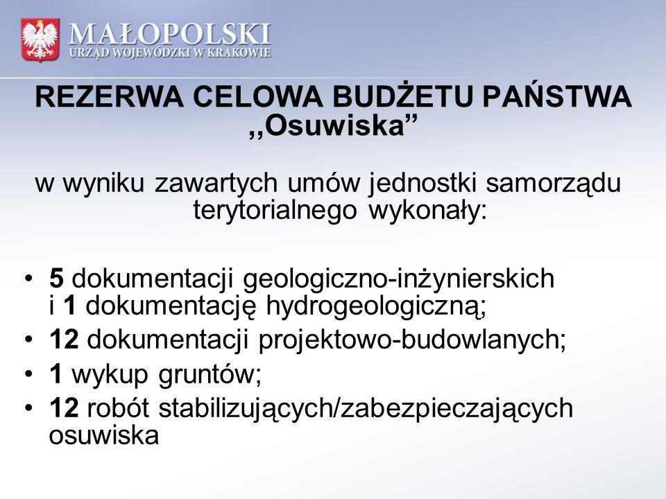 REZERWA CELOWA BUDŻETU PAŃSTWA,,Osuwiska w wyniku zawartych umów jednostki samorządu terytorialnego wykonały: 5 dokumentacji geologiczno-inżynierskich i 1 dokumentację hydrogeologiczną; 12 dokumentacji projektowo-budowlanych; 1 wykup gruntów; 12 robót stabilizujących/zabezpieczających osuwiska