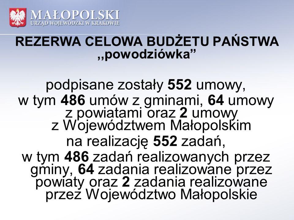 REZERWA CELOWA BUDŻETU PAŃSTWA,,Powódź umowy dotacji zostały zawarte na łączną kwotę 161 598 832,00 zł, w tym z gminami na kwotę 103 224 001,00 zł, z powiatami na kwotę 53 539 587,00 zł oraz z Województwem Małopolskim na kwotę 4 835 244,00 zł