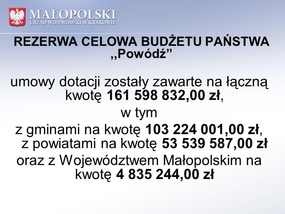 REZERWA CELOWA BUDŻETU PAŃSTWA,,Powódź umowy dotacji zostały zawarte na łączną kwotę 161 598 832,00 zł, w tym z gminami na kwotę 103 224 001,00 zł, z