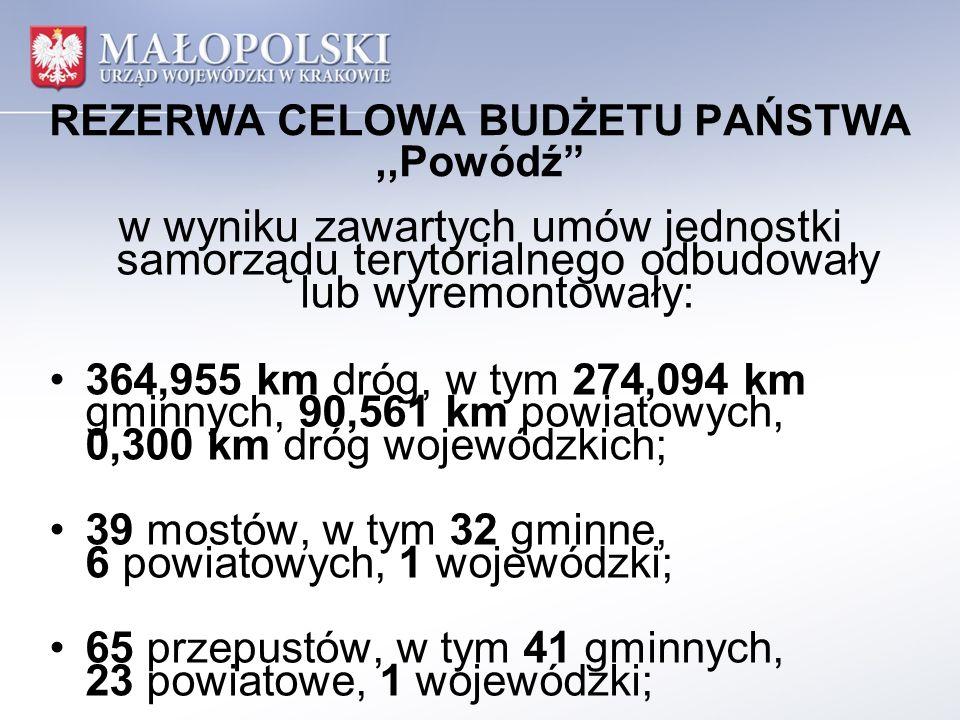 REZERWA CELOWA BUDŻETU PAŃSTWA,,Powódź w wyniku zawartych umów jednostki samorządu terytorialnego odbudowały lub wyremontowały: 364,955 km dróg, w tym
