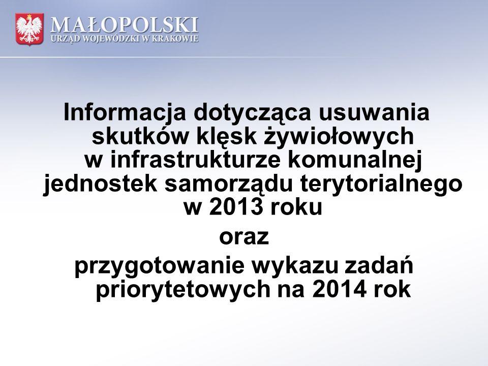 Informacja dotycząca usuwania skutków klęsk żywiołowych w infrastrukturze komunalnej jednostek samorządu terytorialnego w 2013 roku oraz przygotowanie wykazu zadań priorytetowych na 2014 rok
