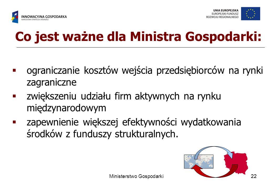 Ministerstwo Gospodarki22 Co jest ważne dla Ministra Gospodarki: ograniczanie kosztów wejścia przedsiębiorców na rynki zagraniczne zwiększeniu udziału firm aktywnych na rynku międzynarodowym zapewnienie większej efektywności wydatkowania środków z funduszy strukturalnych.