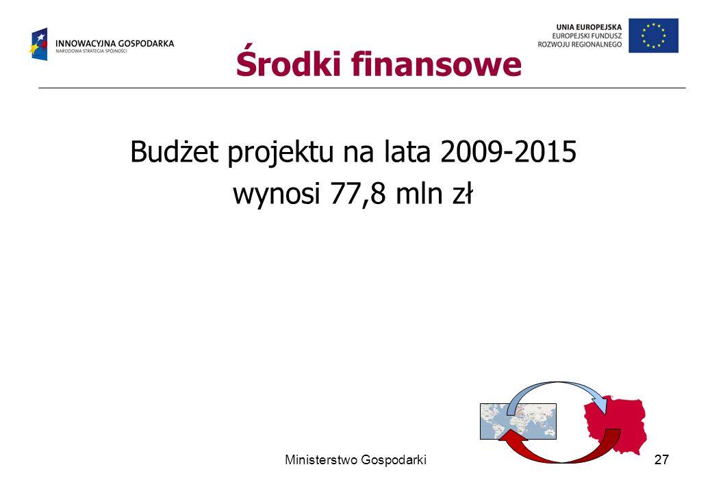 27 Budżet projektu na lata 2009-2015 wynosi 77,8 mln zł 27 Środki finansowe