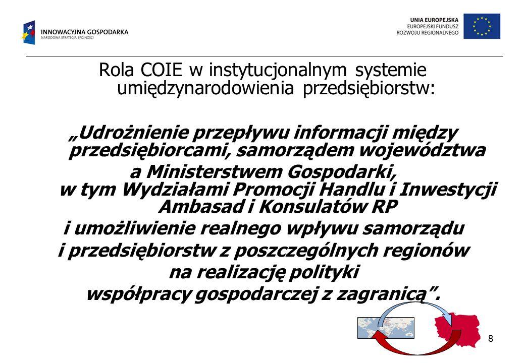 9 WPHI w sieci COIE – www.trade.gov.pl