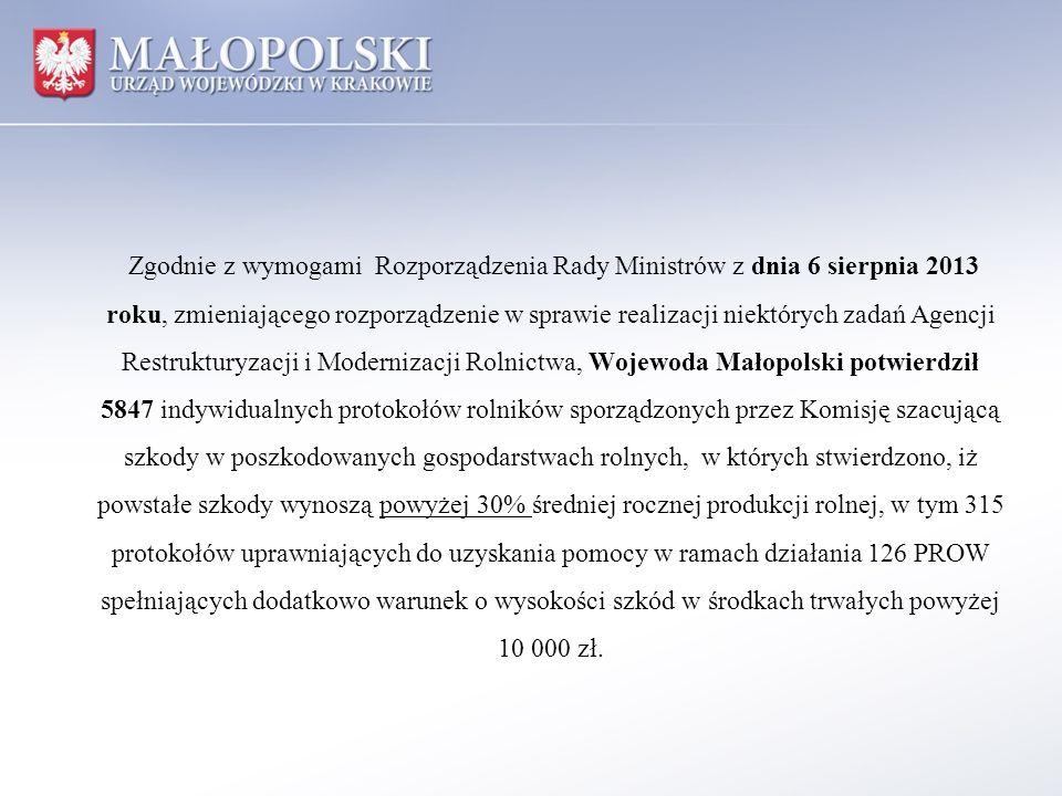Zgodnie z wymogami Rozporządzenia Rady Ministrów z dnia 6 sierpnia 2013 roku, zmieniającego rozporządzenie w sprawie realizacji niektórych zadań Agenc