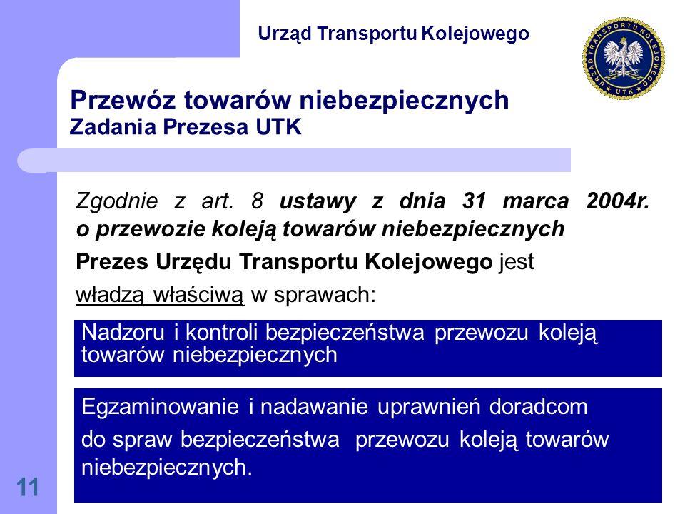11 Przewóz towarów niebezpiecznych Zadania Prezesa UTK Zgodnie z art.
