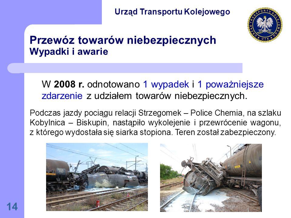 14 Przewóz towarów niebezpiecznych Wypadki i awarie W 2008 r.