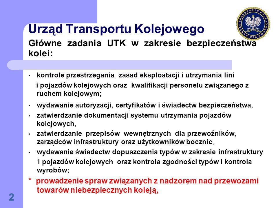 2 Urząd Transportu Kolejowego Główne zadania UTK w zakresie bezpieczeństwa kolei: kontrole przestrzegania zasad eksploatacji i utrzymania lini i pojazdów kolejowych oraz kwalifikacji personelu związanego z ruchem kolejowym; wydawanie autoryzacji, certyfikatów i świadectw bezpieczeństwa, zatwierdzanie dokumentacji systemu utrzymania pojazdów kolejowych, zatwierdzanie przepisów wewnętrznych dla przewoźników, zarządców infrastruktury oraz użytkowników bocznic, wydawanie świadectw dopuszczenia typów w zakresie infrastruktury i pojazdów kolejowych oraz kontrola zgodności typów i kontrola wyrobów; * prowadzenie spraw związanych z nadzorem nad przewozami towarów niebezpiecznych koleją,