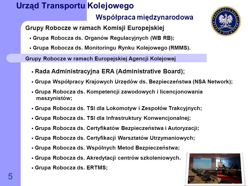 5 Urząd Transportu Kolejowego Współpraca międzynarodowa Grupy Robocze w ramach Komisji Europejskiej Grupa Robocza ds.