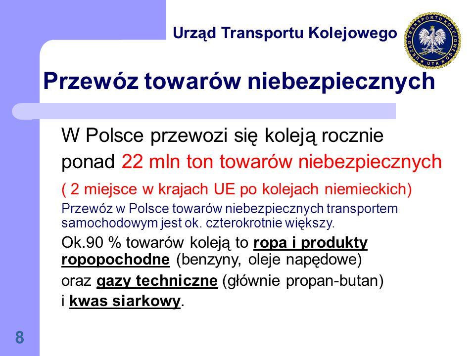 8 Przewóz towarów niebezpiecznych W Polsce przewozi się koleją rocznie ponad 22 mln ton towarów niebezpiecznych ( 2 miejsce w krajach UE po kolejach niemieckich) Przewóz w Polsce towarów niebezpiecznych transportem samochodowym jest ok.