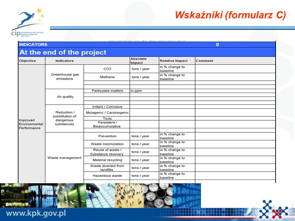 Wskaźniki (formularz C)