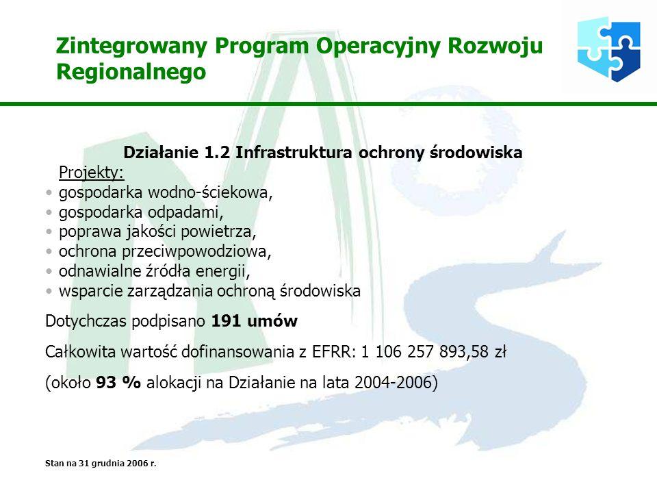 Zintegrowany Program Operacyjny Rozwoju Regionalnego Działanie 1.2 Infrastruktura ochrony środowiska Projekty: gospodarka wodno-ściekowa, gospodarka odpadami, poprawa jakości powietrza, ochrona przeciwpowodziowa, odnawialne źródła energii, wsparcie zarządzania ochroną środowiska Dotychczas podpisano 191 umów Całkowita wartość dofinansowania z EFRR: 1 106 257 893,58 zł (około 93 % alokacji na Działanie na lata 2004-2006) Stan na 31 grudnia 2006 r.