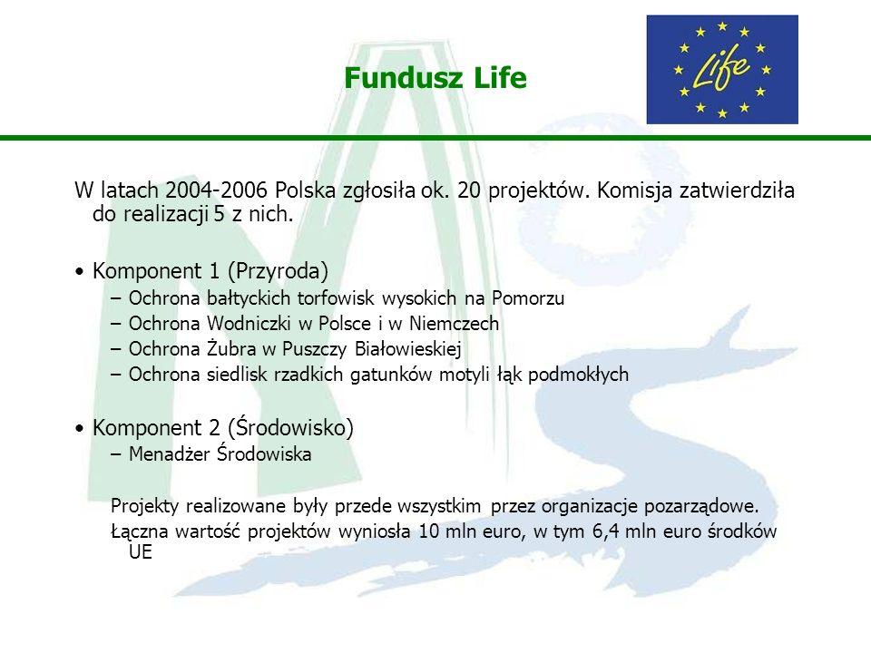 Fundusz Life W latach 2004-2006 Polska zgłosiła ok. 20 projektów. Komisja zatwierdziła do realizacji 5 z nich. Komponent 1 (Przyroda) –Ochrona bałtyck