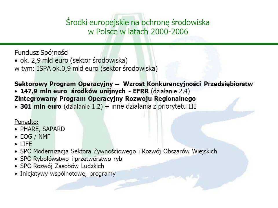 Środki europejskie na ochronę środowiska w Polsce w latach 2000-2006 Fundusz Spójności ok. 2,9 mld euro (sektor środowiska) w tym: ISPA ok.0,9 mld eur