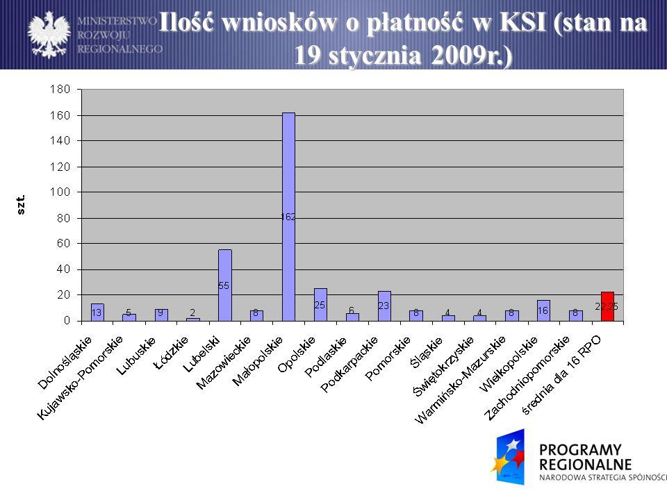 Ilość wniosków o płatność w KSI (stan na 19 stycznia 2009r.)