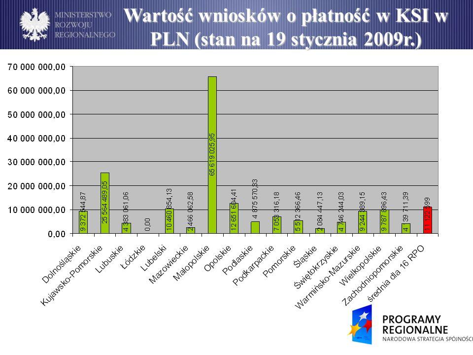 Wartość wniosków o płatność w KSI w PLN (stan na 19 stycznia 2009r.)