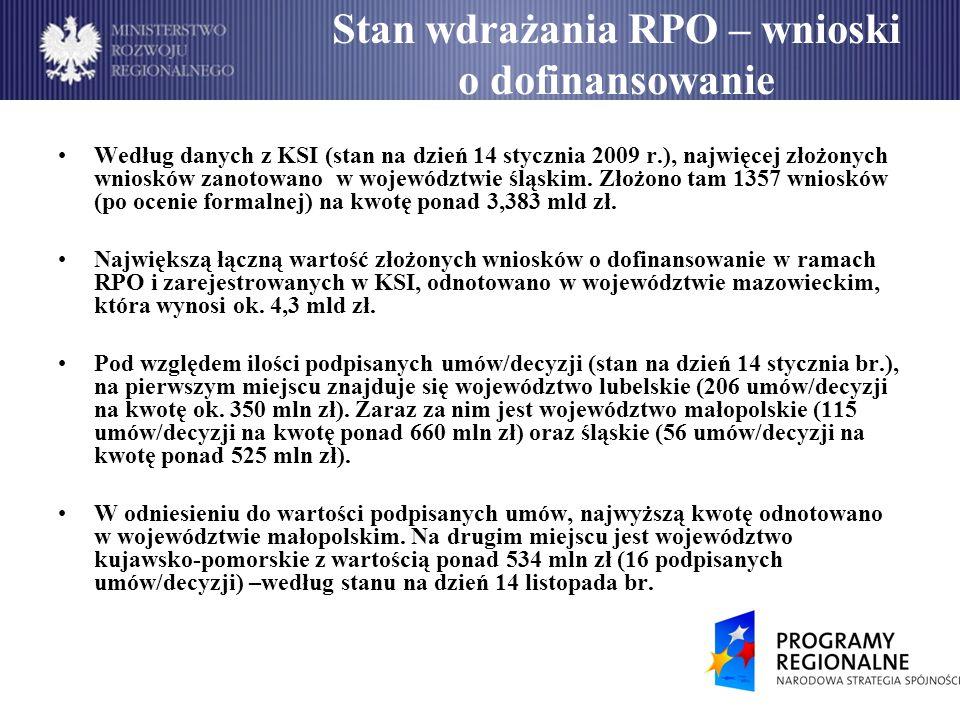 Stan wdrażania RPO – ilość złożonych wniosków RPO (stan na 14.01.09r.