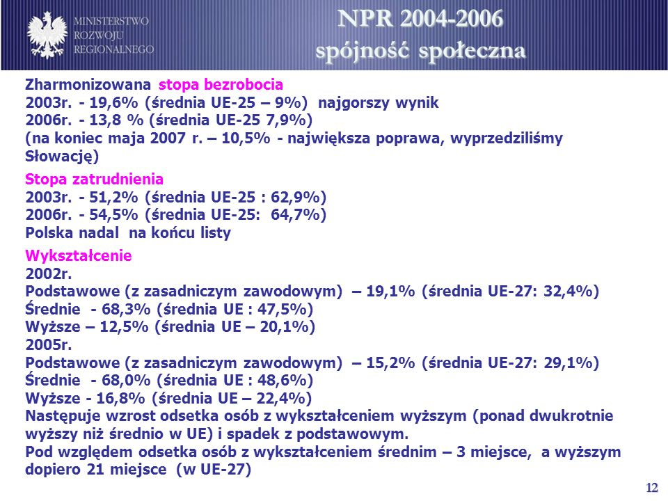 12 NPR 2004-2006 spójność społeczna Zharmonizowana stopa bezrobocia 2003r. - 19,6% (średnia UE-25 – 9%) najgorszy wynik 2006r. - 13,8 % (średnia UE-25