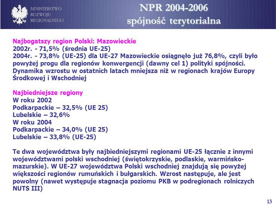 13 NPR 2004-2006 spójność terytorialna Najbogatszy region Polski: Mazowieckie 2002r. - 71,5% (średnia UE-25) 2004r. - 73,8% (UE-25) dla UE-27 Mazowiec