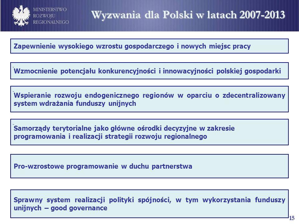 15 Wyzwania dla Polski w latach 2007-2013 Zapewnienie wysokiego wzrostu gospodarczego i nowych miejsc pracy Wspieranie rozwoju endogenicznego regionów
