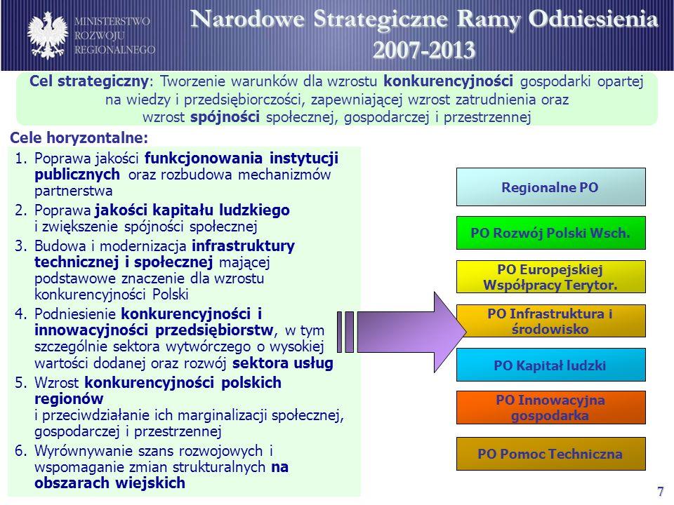7 Narodowe Strategiczne Ramy Odniesienia 2007-2013 Cel strategiczny: Tworzenie warunków dla wzrostu konkurencyjności gospodarki opartej na wiedzy i pr