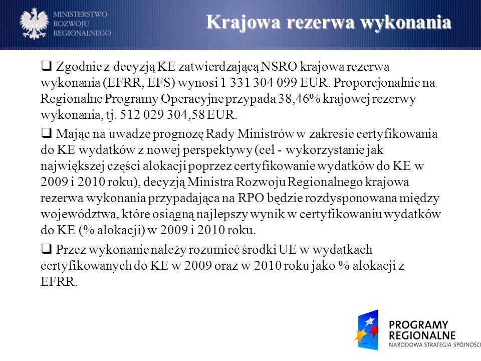 Zgodnie z decyzją KE zatwierdzającą NSRO krajowa rezerwa wykonania (EFRR, EFS) wynosi 1 331 304 099 EUR.