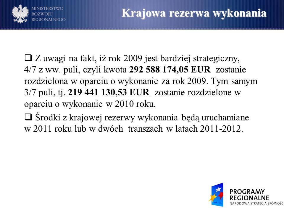 Zasady podziału krajowej rezerwy wykonania premiujemy pierwszych 5 miejsc, nawet gdy różnica między ostatnim premiowanym i pierwszym niepremiowanym będzie wynosić 1/1000 procenta (ważna jest każda wydana złotówka); aby uzyskać środki z krajowej rezerwy wykonania za wykonanie w 2009 roku, województwo musi spełnić łącznie 2 warunki: będzie jednym z pięciu województw najszybciej wykorzystujących środki UE w 2009 roku - wykorzystanie % (a nie kwotowe) alokacji, poziom wykorzystania alokacji przez województwo wyniesie nie mniej niż 8% w 2009 roku; z uwagi na fakt, iż od poświadczenia wydatku przez IZ do certyfikowania go do KE mija pewien okres, uwzględniamy wydatki certyfikowane do IPoc do końca października 2009 zasady dotyczące podziału rezerwy za wykonanie w 2010 roku będą analogiczne; próg wykonania dla 2010 roku zostanie określony do końca III kwartału 2009 roku, przy czym nie będzie niższy niż 10% alokacji (dla 2010 roku, a nie narastająco); jeśli w 2009 roku określony przez MRR próg przekroczy mniej województw niż 8%, nierozdysponowana pula środków zostanie wliczona do kwoty do podziału na rok 2010; w przypadku, gdy taka sytuacja wystąpi w 2010 roku, nierozdysponowane środki zostaną przeznaczone na programy sektorowe.
