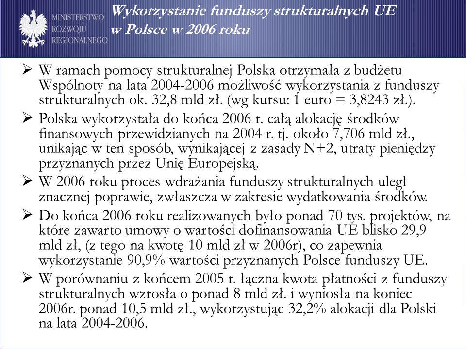 Wykorzystanie funduszy strukturalnych UE w Polsce w 2006 roku Przyrosty wartości podpisanych umów o dofinansowanie oraz płatności z funduszy strukturalnych w poszczególnych programach jako % alokacji na lata 2004 – 2006