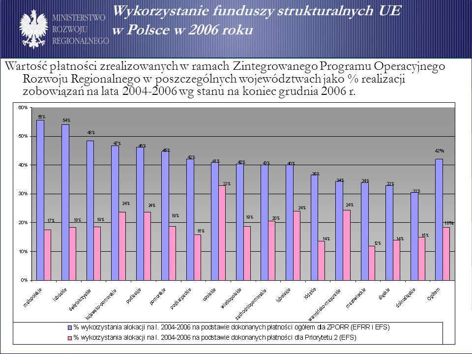 Wykorzystanie funduszy strukturalnych UE w Polsce w 2006 roku Wartość płatności zrealizowanych w ramach Zintegrowanego Programu Operacyjnego Rozwoju Regionalnego w poszczególnych województwach jako % realizacji zobowiązań na lata 2004-2006 wg stanu na koniec grudnia 2006 r.