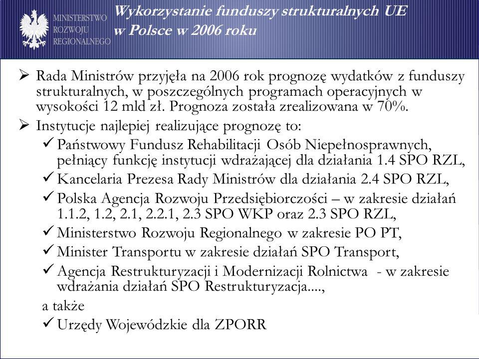 Wykorzystanie funduszy strukturalnych UE w Polsce w 2006 roku Instytucje najgorzej realizujące prognozę wydatków z funduszy strukturalnych to: Minister Nauki i Szkolnictwa Wyższego jako instytucja wdrażająca dla działania 1.4 i 1.5 SPO WKP, Agencja Rozwoju Przemysłu w zakresie działania 1.3 SPO WKP, Agencja Restrukturyzacji i Modernizacji Rolnictwa - w zakresie wdrażania działań SPO Rybołówstwo....