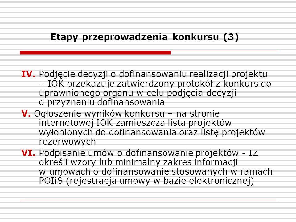 Etapy przeprowadzenia konkursu (3) IV. Podjęcie decyzji o dofinansowaniu realizacji projektu – IOK przekazuje zatwierdzony protokół z konkurs do upraw