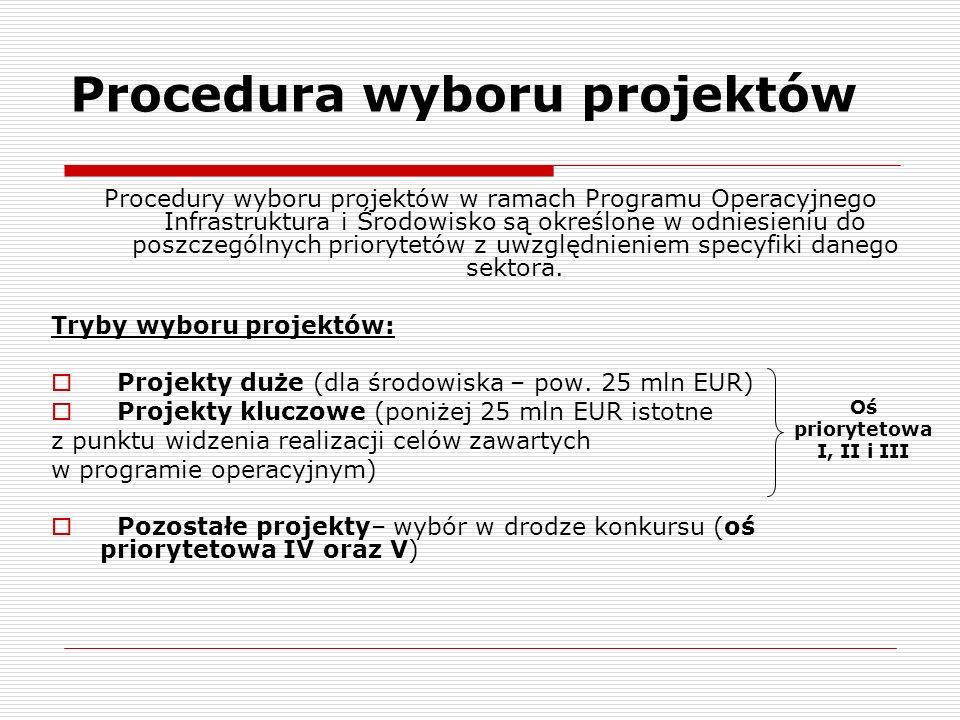 Procedura wyboru projektów Procedury wyboru projektów w ramach Programu Operacyjnego Infrastruktura i Środowisko są określone w odniesieniu do poszcze