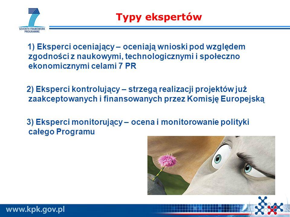 Typy ekspertów 1) Eksperci oceniający – oceniają wnioski pod względem zgodności z naukowymi, technologicznymi i społeczno ekonomicznymi celami 7 PR 2) Eksperci kontrolujący – strzegą realizacji projektów już zaakceptowanych i finansowanych przez Komisję Europejską 3) Eksperci monitorujący – ocena i monitorowanie polityki całego Programu
