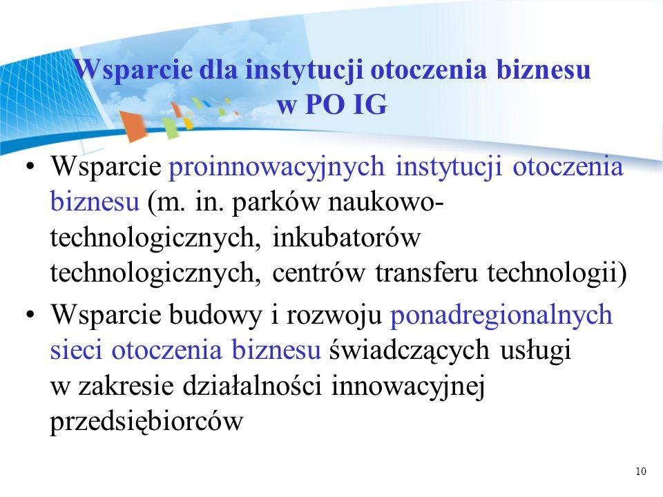 10 Wsparcie dla instytucji otoczenia biznesu w PO IG Wsparcie proinnowacyjnych instytucji otoczenia biznesu (m. in. parków naukowo- technologicznych,