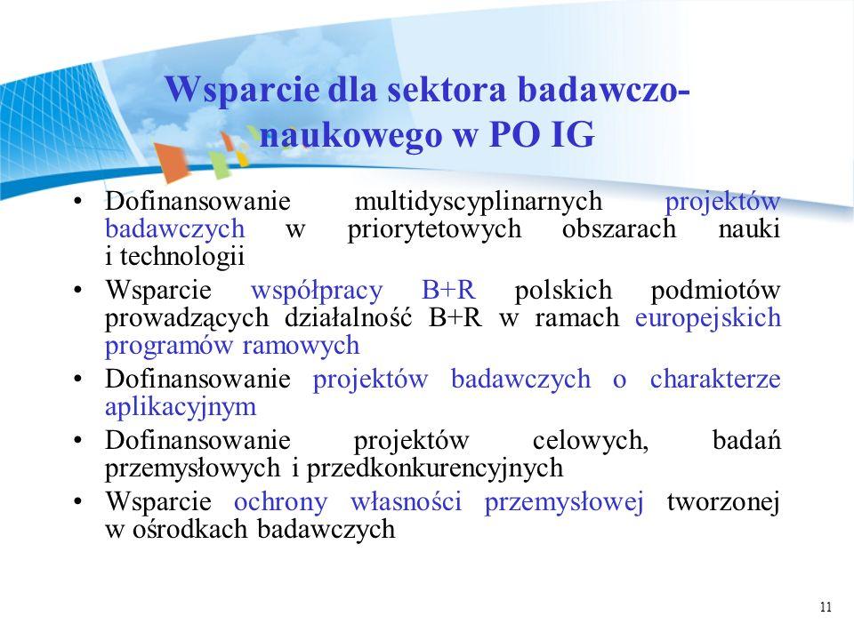 11 Wsparcie dla sektora badawczo- naukowego w PO IG Dofinansowanie multidyscyplinarnych projektów badawczych w priorytetowych obszarach nauki i technologii Wsparcie współpracy B+R polskich podmiotów prowadzących działalność B+R w ramach europejskich programów ramowych Dofinansowanie projektów badawczych o charakterze aplikacyjnym Dofinansowanie projektów celowych, badań przemysłowych i przedkonkurencyjnych Wsparcie ochrony własności przemysłowej tworzonej w ośrodkach badawczych