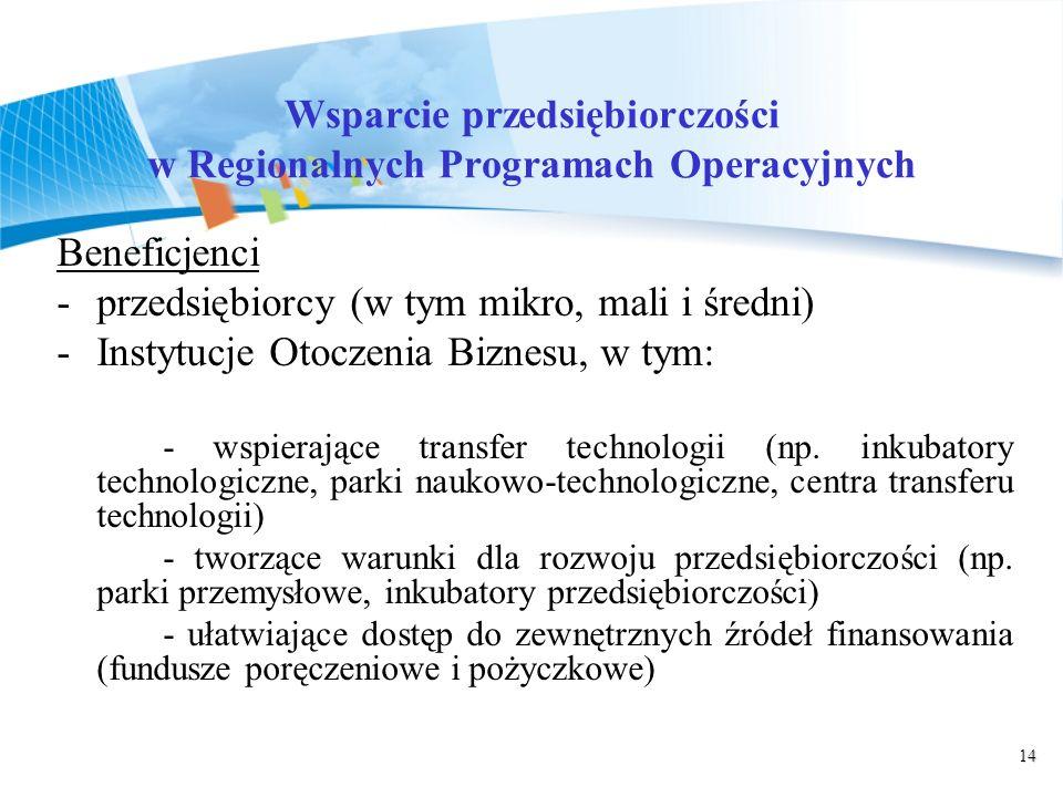 14 Wsparcie przedsiębiorczości w Regionalnych Programach Operacyjnych Beneficjenci -przedsiębiorcy (w tym mikro, mali i średni) -Instytucje Otoczenia Biznesu, w tym: - wspierające transfer technologii (np.
