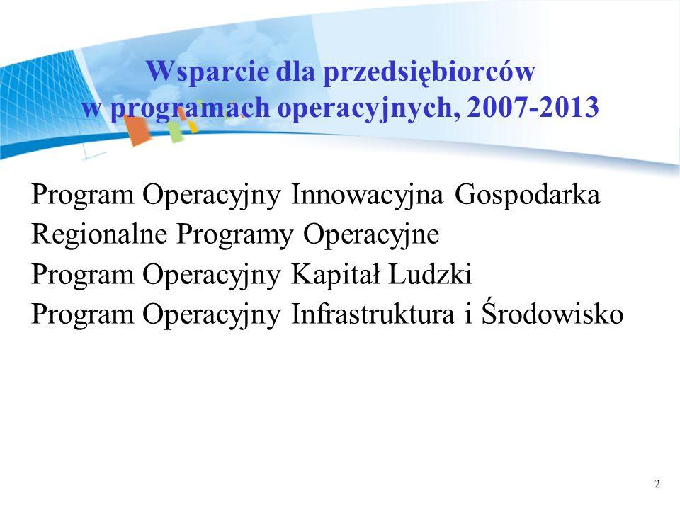 2 Wsparcie dla przedsiębiorców w programach operacyjnych, 2007-2013 Program Operacyjny Innowacyjna Gospodarka Regionalne Programy Operacyjne Program Operacyjny Kapitał Ludzki Program Operacyjny Infrastruktura i Środowisko