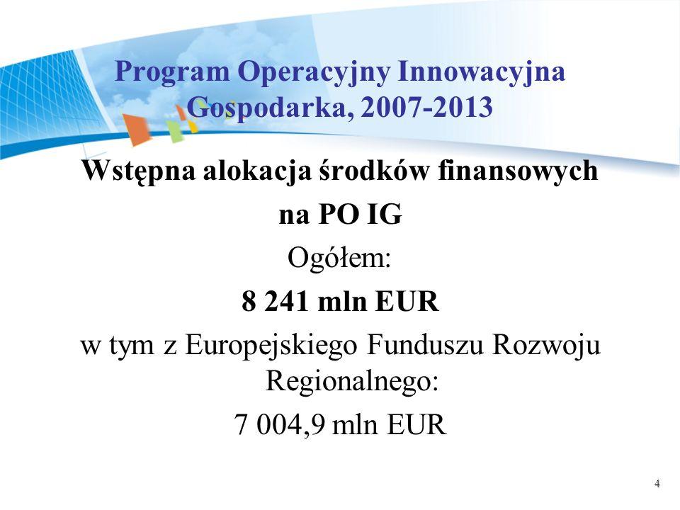 4 Program Operacyjny Innowacyjna Gospodarka, 2007-2013 Wstępna alokacja środków finansowych na PO IG Ogółem: 8 241 mln EUR w tym z Europejskiego Funduszu Rozwoju Regionalnego: 7 004,9 mln EUR