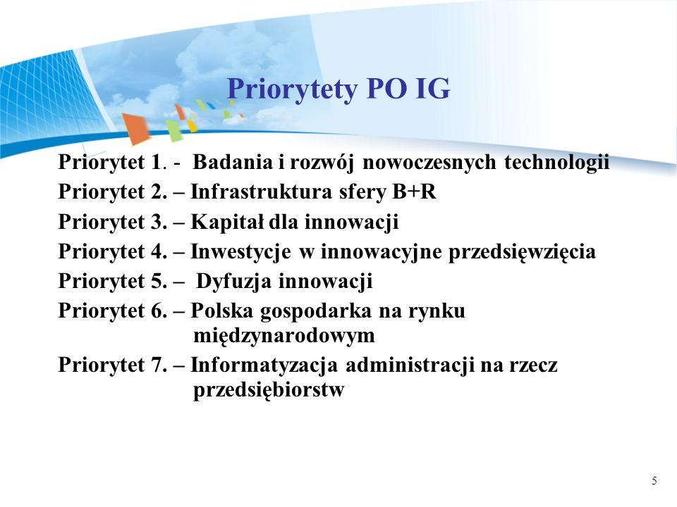 5 Priorytety PO IG Priorytet 1. - Badania i rozwój nowoczesnych technologii Priorytet 2. – Infrastruktura sfery B+R Priorytet 3. – Kapitał dla innowac
