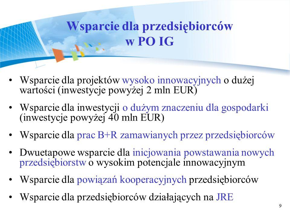 9 Wsparcie dla przedsiębiorców w PO IG Wsparcie dla projektów wysoko innowacyjnych o dużej wartości (inwestycje powyżej 2 mln EUR) Wsparcie dla inwestycji o dużym znaczeniu dla gospodarki (inwestycje powyżej 40 mln EUR) Wsparcie dla prac B+R zamawianych przez przedsiębiorców Dwuetapowe wsparcie dla inicjowania powstawania nowych przedsiębiorstw o wysokim potencjale innowacyjnym Wsparcie dla powiązań kooperacyjnych przedsiębiorców Wsparcie dla przedsiębiorców działających na JRE