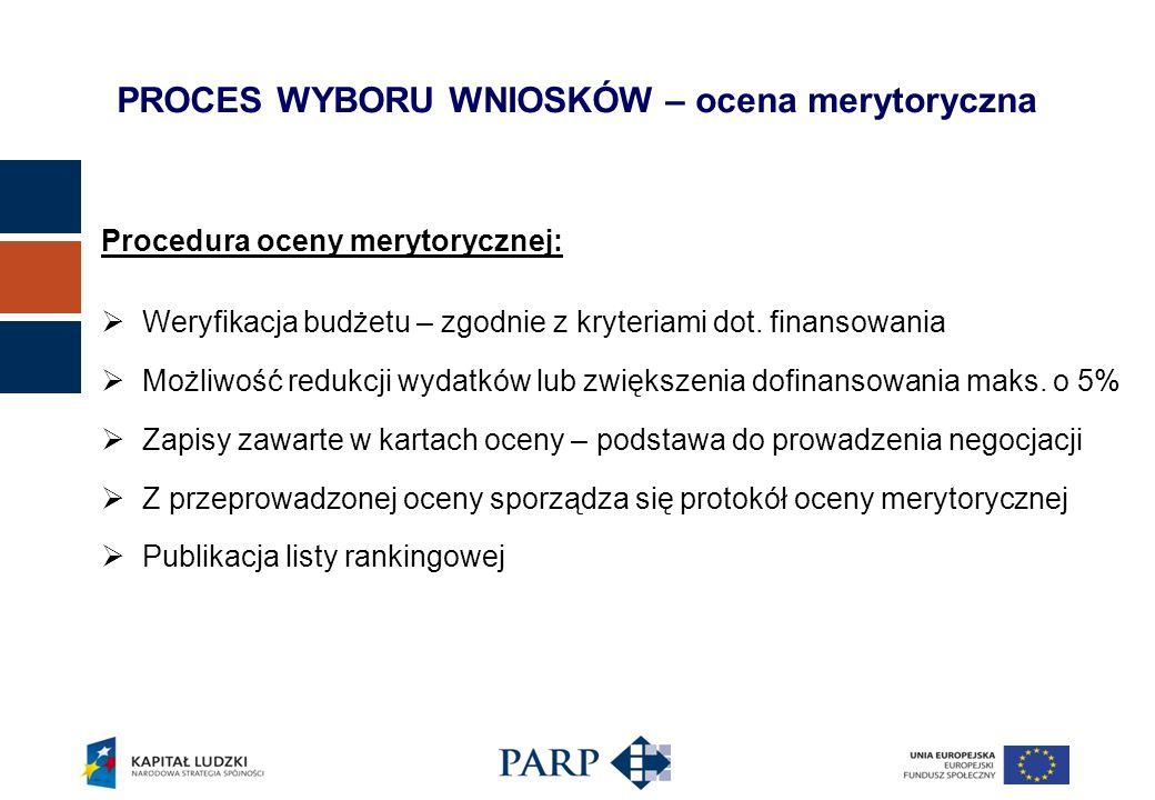 PROCES WYBORU WNIOSKÓW – ocena merytoryczna Procedura oceny merytorycznej: Weryfikacja budżetu – zgodnie z kryteriami dot.