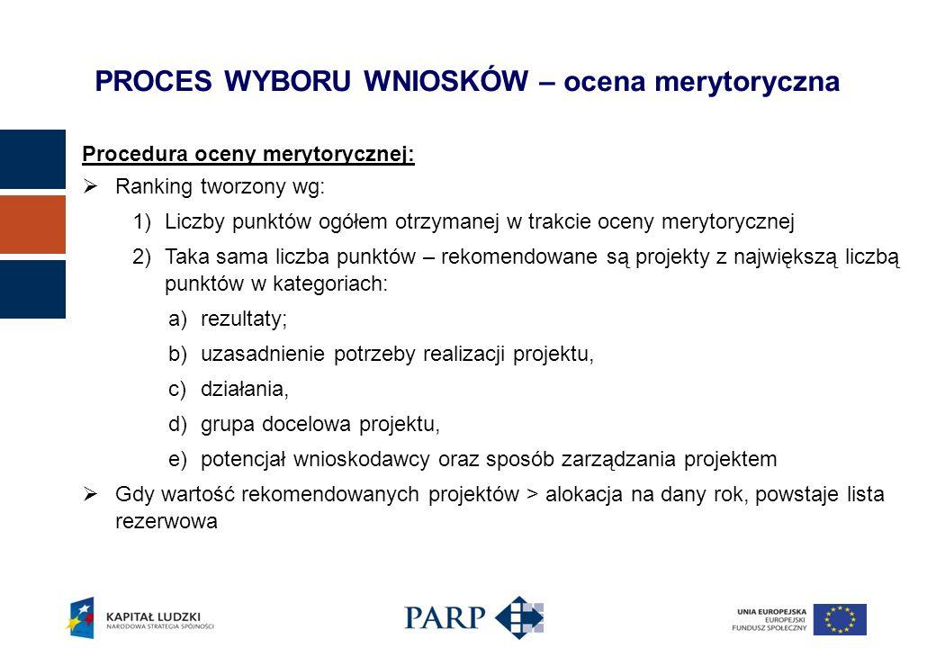PROCES WYBORU WNIOSKÓW – ocena merytoryczna Procedura oceny merytorycznej: Ranking tworzony wg: 1)Liczby punktów ogółem otrzymanej w trakcie oceny merytorycznej 2)Taka sama liczba punktów – rekomendowane są projekty z największą liczbą punktów w kategoriach: a)rezultaty; b)uzasadnienie potrzeby realizacji projektu, c)działania, d)grupa docelowa projektu, e)potencjał wnioskodawcy oraz sposób zarządzania projektem Gdy wartość rekomendowanych projektów > alokacja na dany rok, powstaje lista rezerwowa