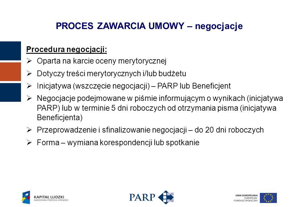 PROCES ZAWARCIA UMOWY – negocjacje Procedura negocjacji: Oparta na karcie oceny merytorycznej Dotyczy treści merytorycznych i/lub budżetu Inicjatywa (wszczęcie negocjacji) – PARP lub Beneficjent Negocjacje podejmowane w piśmie informującym o wynikach (inicjatywa PARP) lub w terminie 5 dni roboczych od otrzymania pisma (inicjatywa Beneficjenta) Przeprowadzenie i sfinalizowanie negocjacji – do 20 dni roboczych Forma – wymiana korespondencji lub spotkanie
