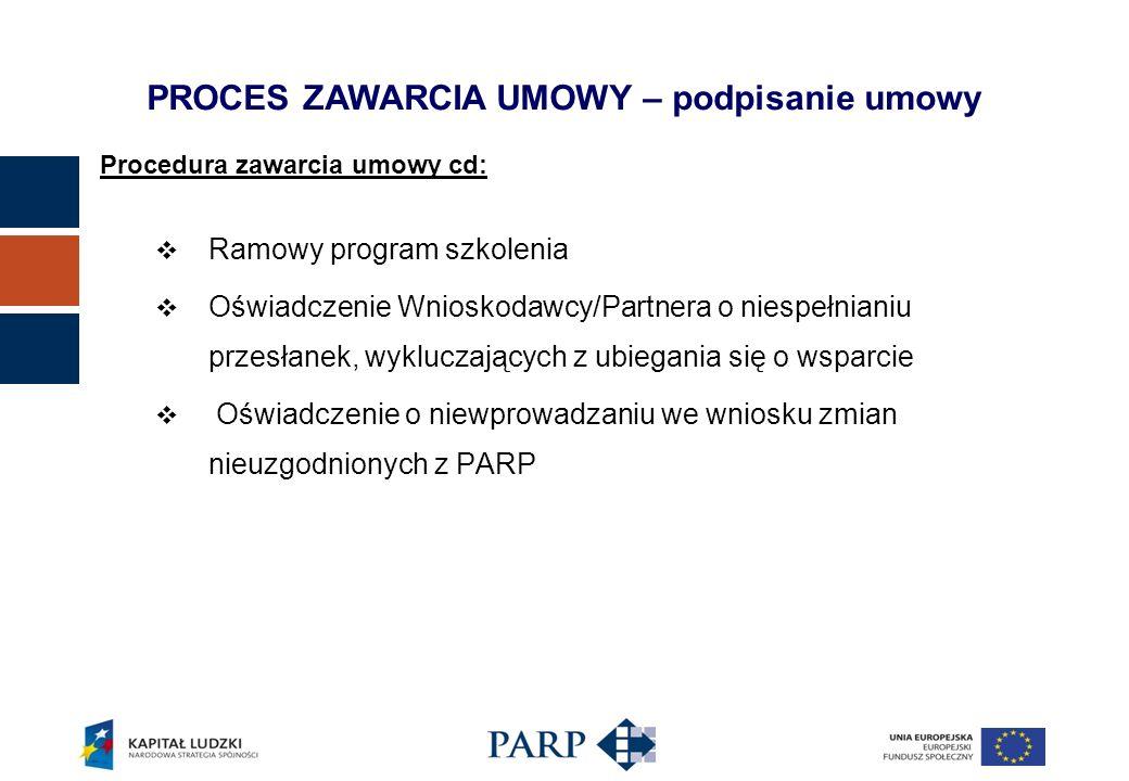 Procedura zawarcia umowy cd: Ramowy program szkolenia Oświadczenie Wnioskodawcy/Partnera o niespełnianiu przesłanek, wykluczających z ubiegania się o wsparcie Oświadczenie o niewprowadzaniu we wniosku zmian nieuzgodnionych z PARP PROCES ZAWARCIA UMOWY – podpisanie umowy