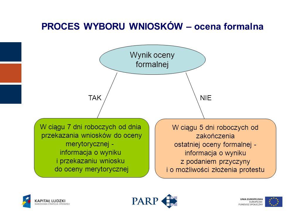 Procedura negocjacji: Możliwe scenariusze: dalsze zmiany w projekcie, przywrócenie całości lub części zapisów z pierwotnej wersji projektu pozostawienie kształtu projektu bez zmian (w stosunku do wersji rekomendowanej) Wynik negocjacji – protokół ustaleń Jeśli konieczne – Beneficjent dostarcza aktualny wniosek do 5 dni roboczych po zakończeniu negocjacji PROCES ZAWARCIA UMOWY – negocjacje