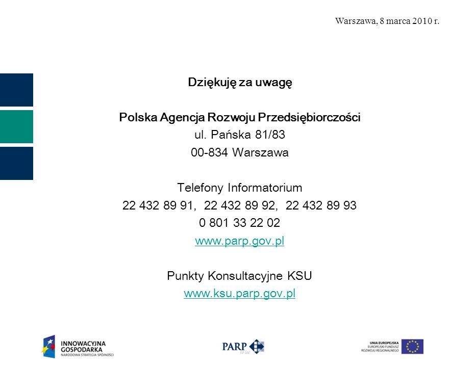 Warszawa, 8 marca 2010 r. Dziękuję za uwagę Polska Agencja Rozwoju Przedsiębiorczości ul. Pańska 81/83 00-834 Warszawa Telefony Informatorium 22 432 8