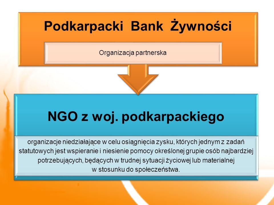 NGO z woj. podkarpackiego organizacje niedziałające w celu osiągnięcia zysku, których jednym z zadań statutowych jest wspieranie i niesienie pomocy ok