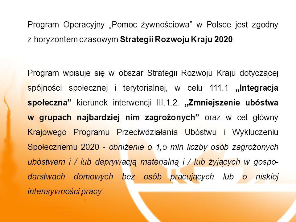 Program Operacyjny Pomoc żywnościowa w Polsce jest zgodny z horyzontem czasowym Strategii Rozwoju Kraju 2020. Program wpisuje się w obszar Strategii R