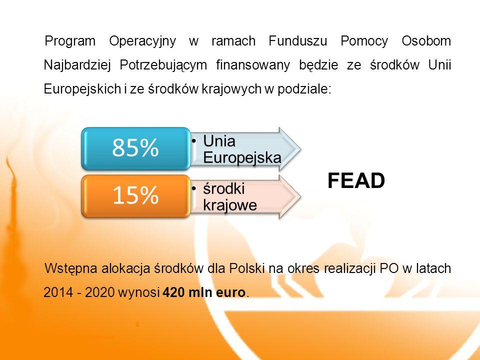 Program Operacyjny w ramach Funduszu Pomocy Osobom Najbardziej Potrzebującym finansowany będzie ze środków Unii Europejskich i ze środków krajowych w