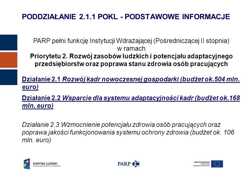 PODDZIAŁANIE 2.1.1 POKL - PODSTAWOWE INFORMACJE PARP pełni funkcję Instytucji Wdrażającej (Pośredniczącej II stopnia) w ramach Priorytetu 2.
